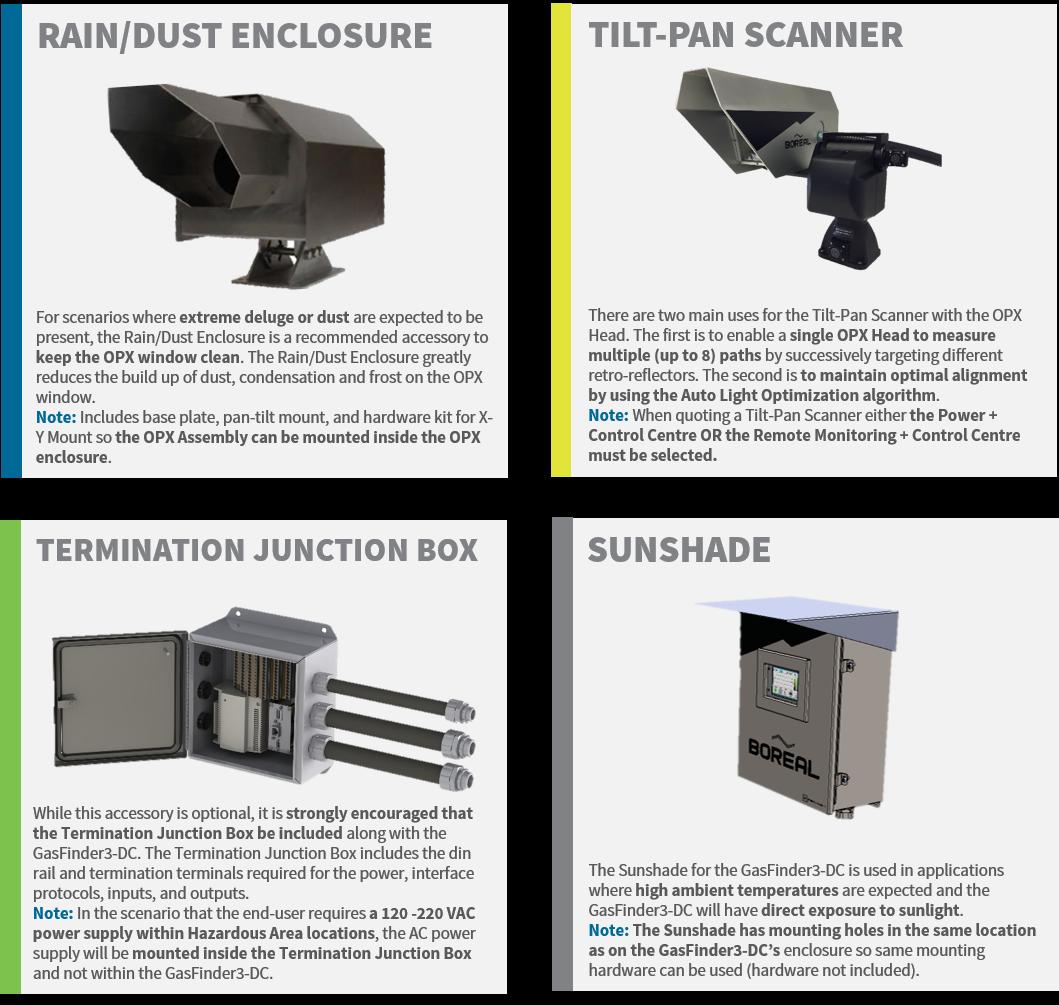 monitoring | Boreal Laser