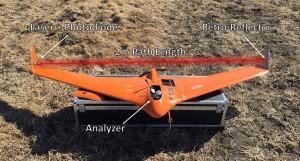 UAV overview
