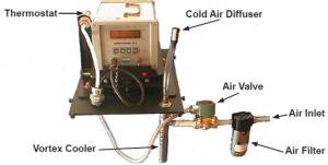 Vortex Cooler